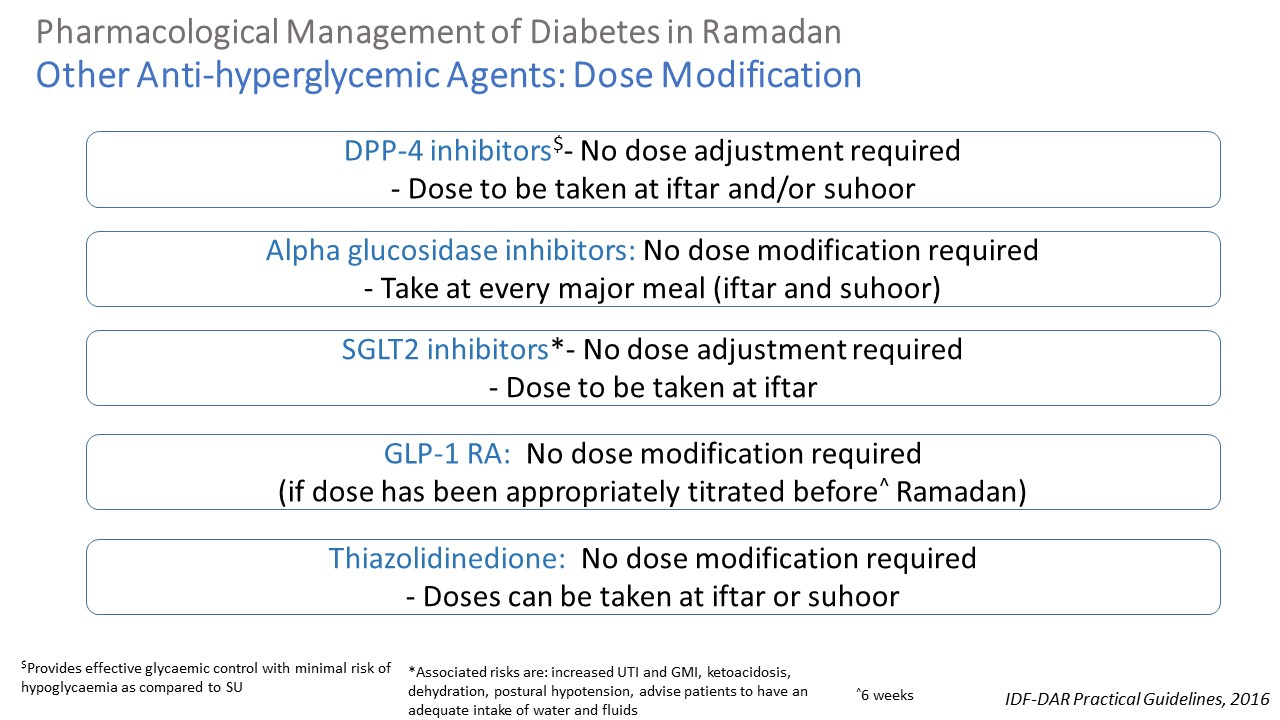 Management of Diabetes during Ramadan | CiplaMed